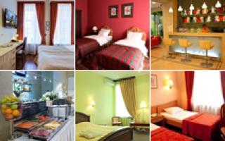 Отзывы о гостиницах красной поляны
