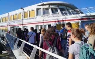 Летние лагеря для детей за границей