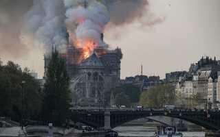 Собор парижской богоматери как символ парижа