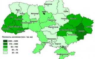 Жизненный уклад и особенности культуры современной украины