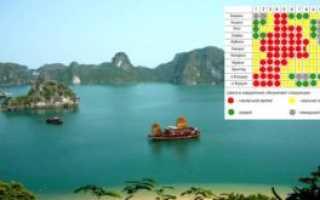 Погода во вьетнаме описание и рекомендации