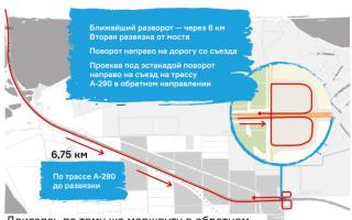 Дорога санкт петербург москва воронеж крым маршрут и бензин