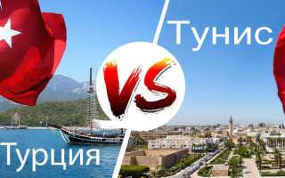 Что выбрать в октябре турцию или тунис